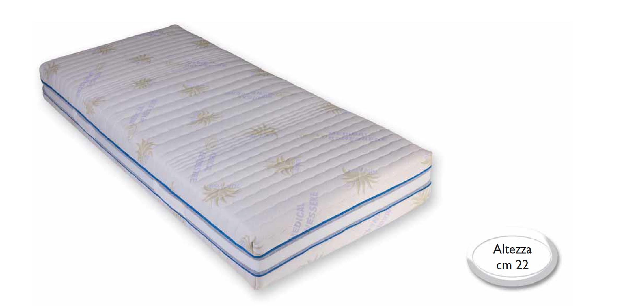Materassi Body Memory.Mattress Memory Foam Sfoderabile 3d Comfort Touch Materassi